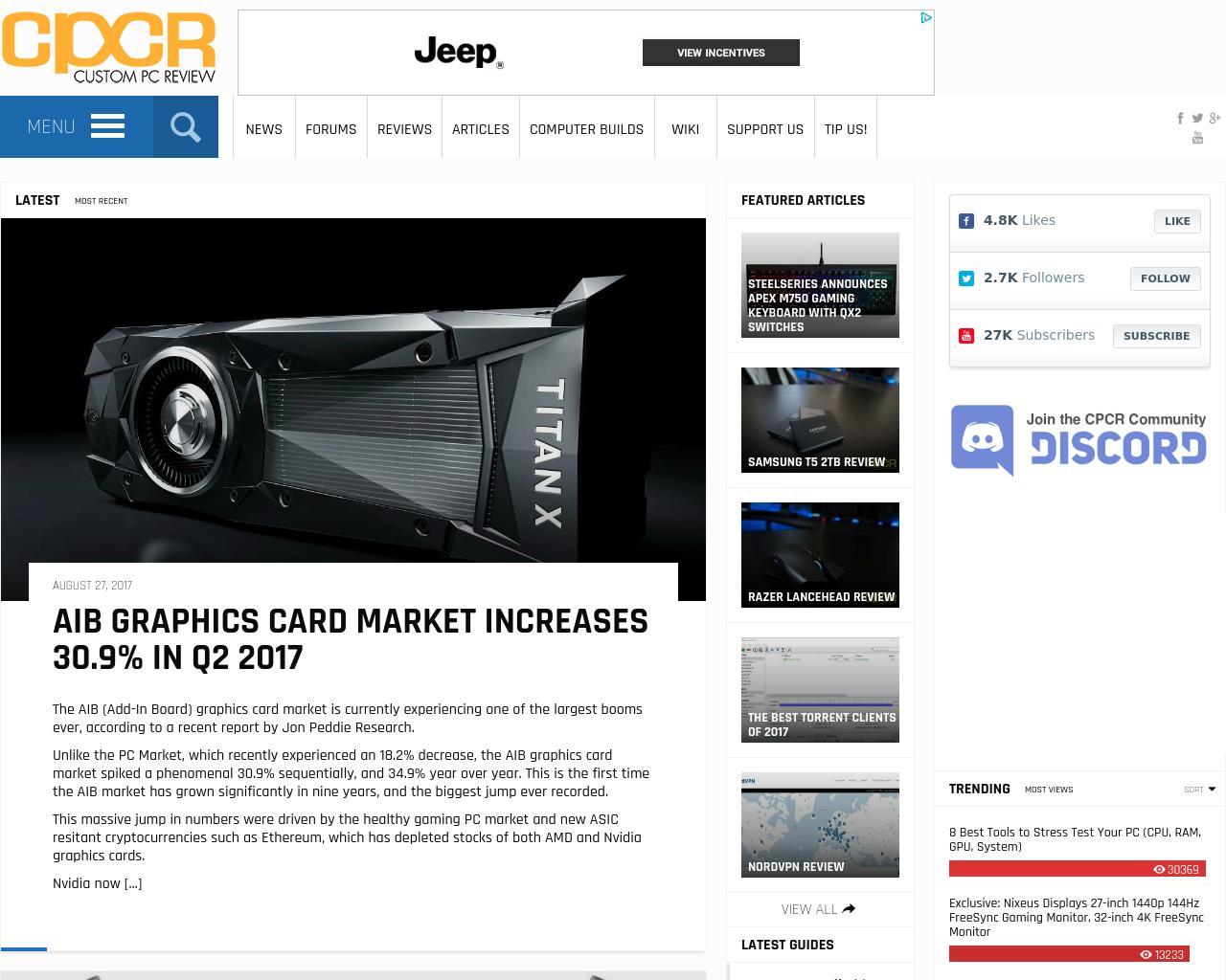 CPCR-Advertising-Reviews-Pricing