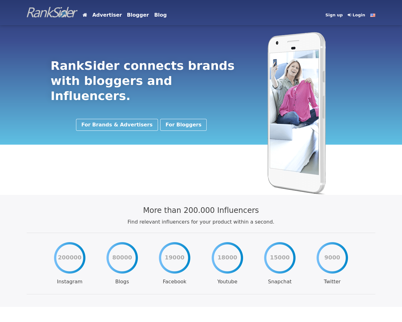 RankSider-Advertising-Reviews-Pricing