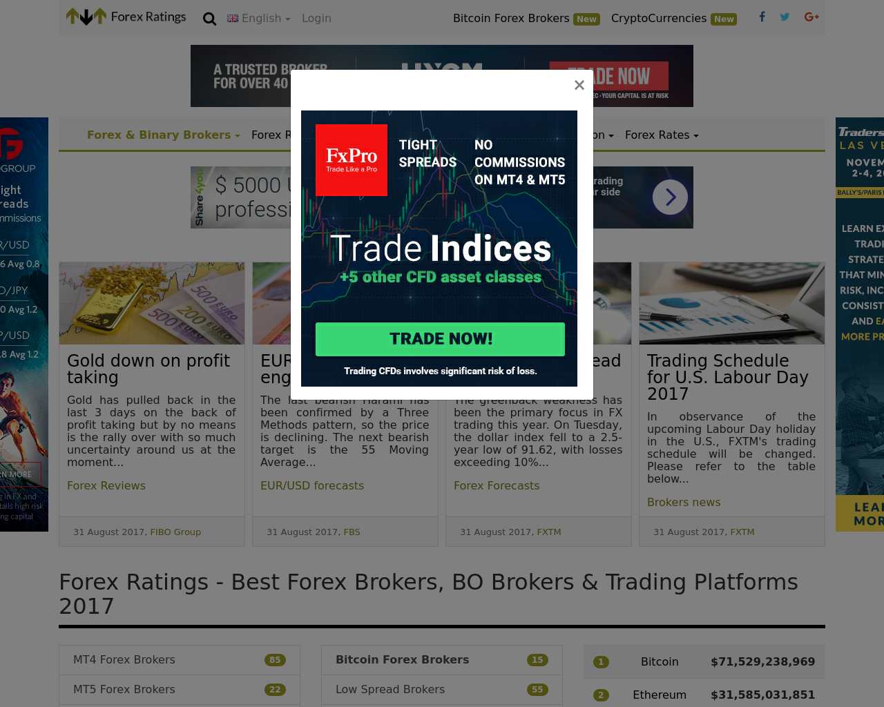 Forex-Ratings-Advertising-Reviews-Pricing