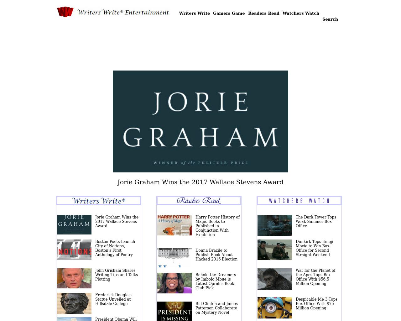 Writers-Write-Advertising-Reviews-Pricing