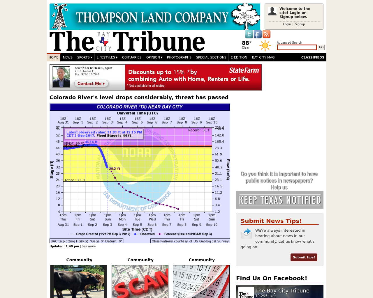 Bay-City-Tribune-Advertising-Reviews-Pricing