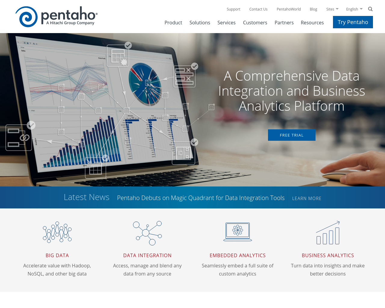 Pentaho-Advertising-Reviews-Pricing