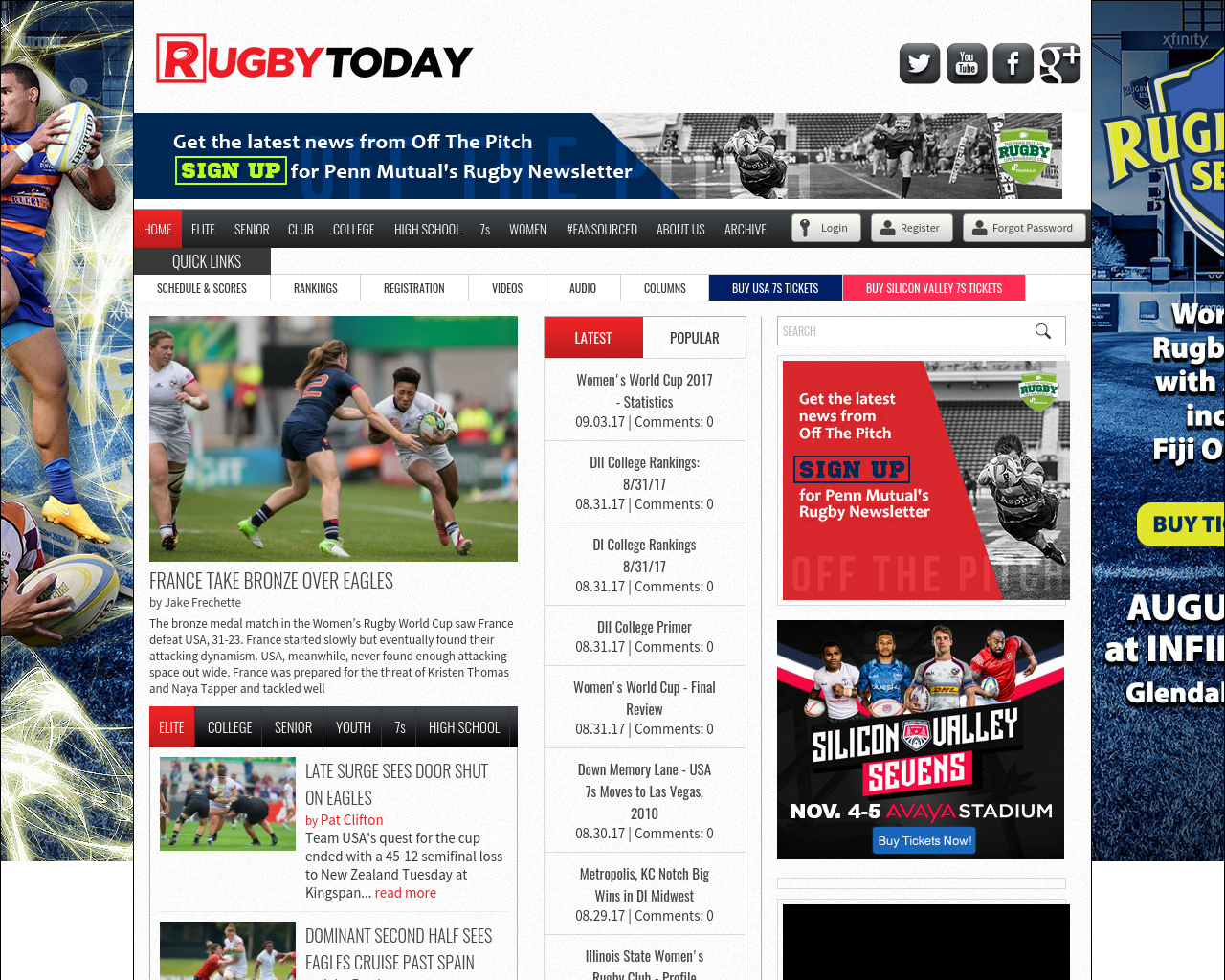 Rugby-Today-Advertising-Reviews-Pricing
