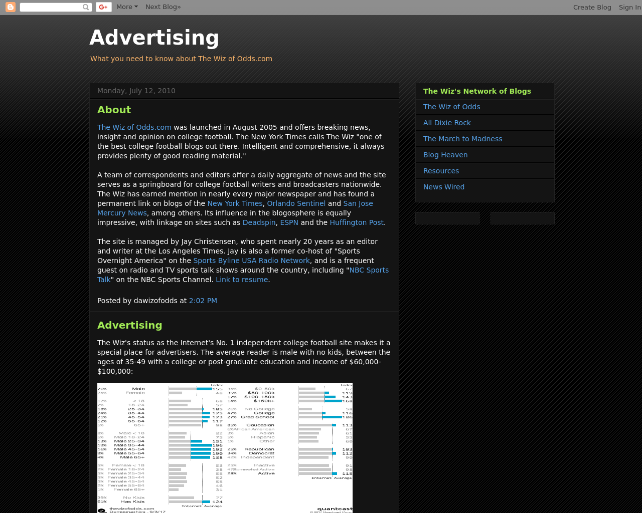 The-Wizz-Of-Odds-Advertising-Reviews-Pricing