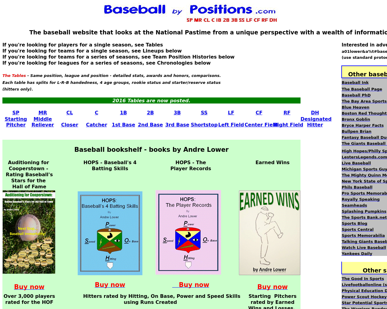 Baseball-By-Positions-Advertising-Reviews-Pricing
