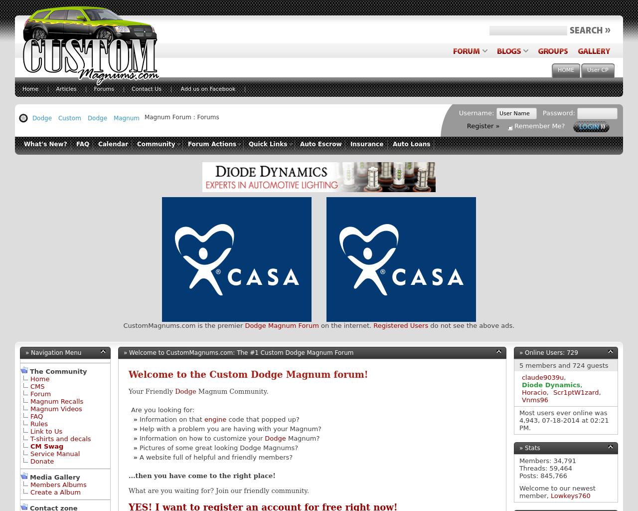 CUSTOM-Magnums.com-Advertising-Reviews-Pricing