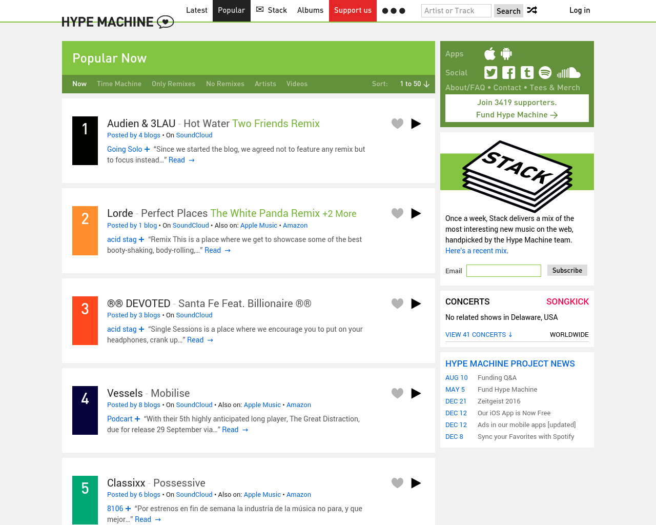 Hype-Machine-Advertising-Reviews-Pricing