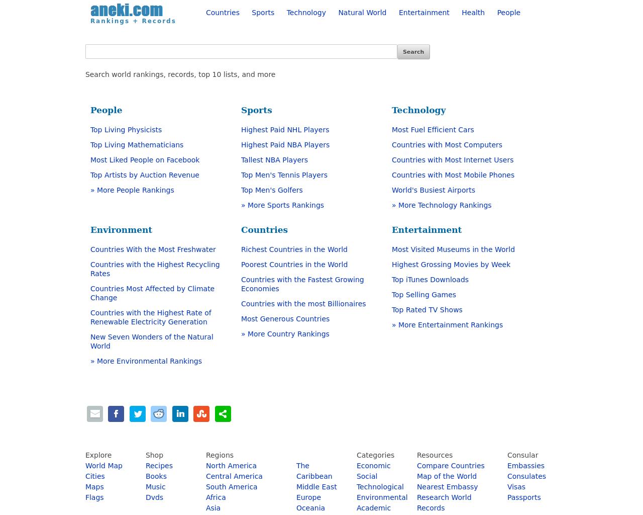 Aneki.com-Advertising-Reviews-Pricing