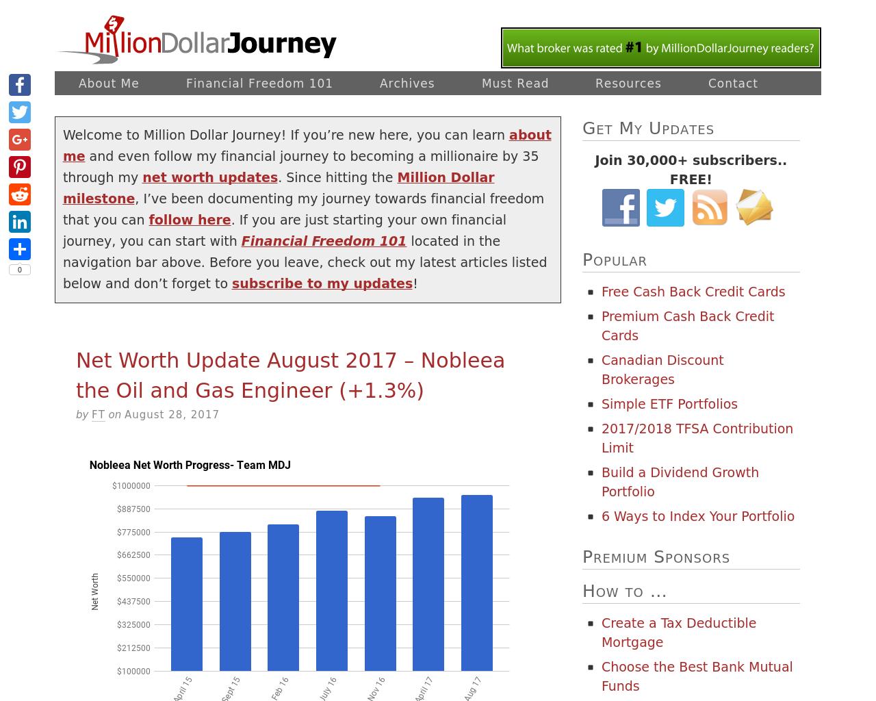 Million-Dollar-Journey-Advertising-Reviews-Pricing