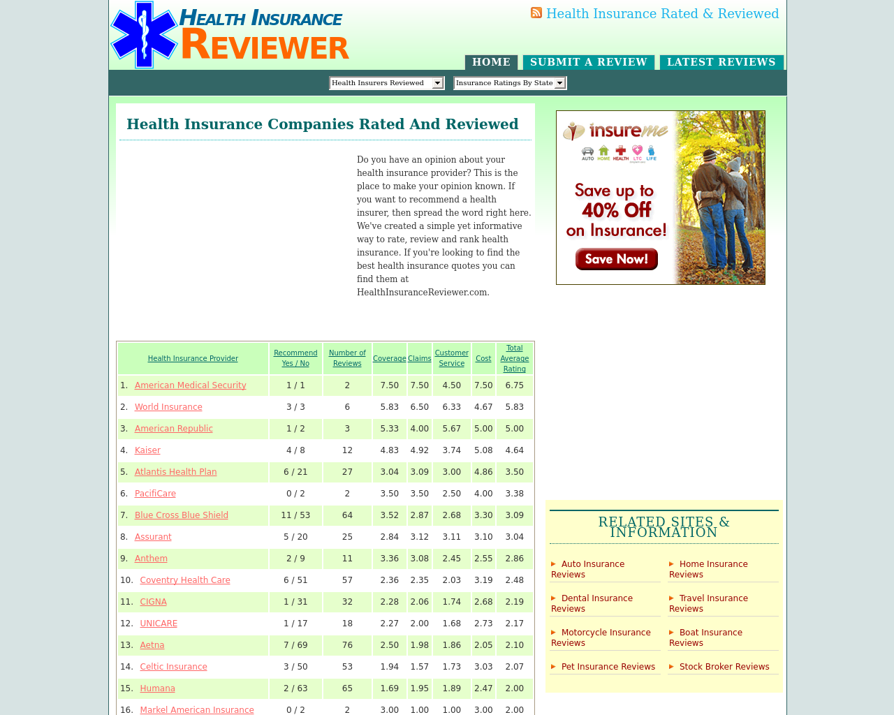 Health-Insurance-Reviewer-Advertising-Reviews-Pricing