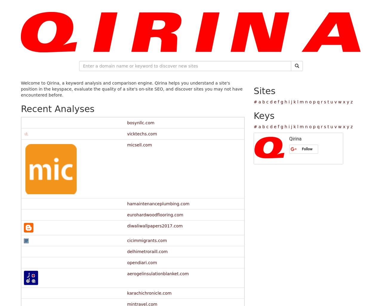 Qirina-Advertising-Reviews-Pricing