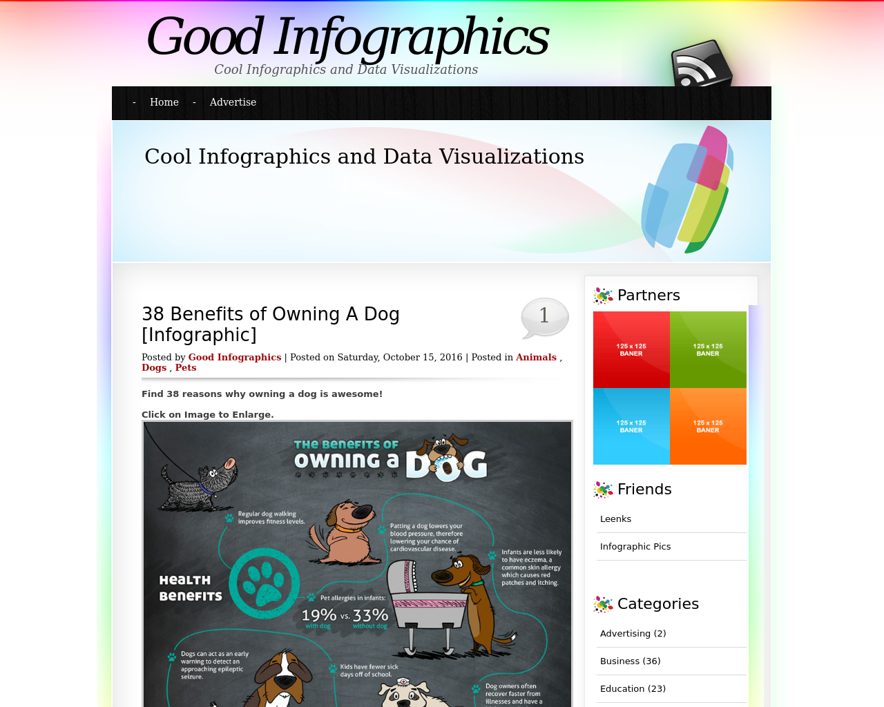 Good-Infographics-Advertising-Reviews-Pricing