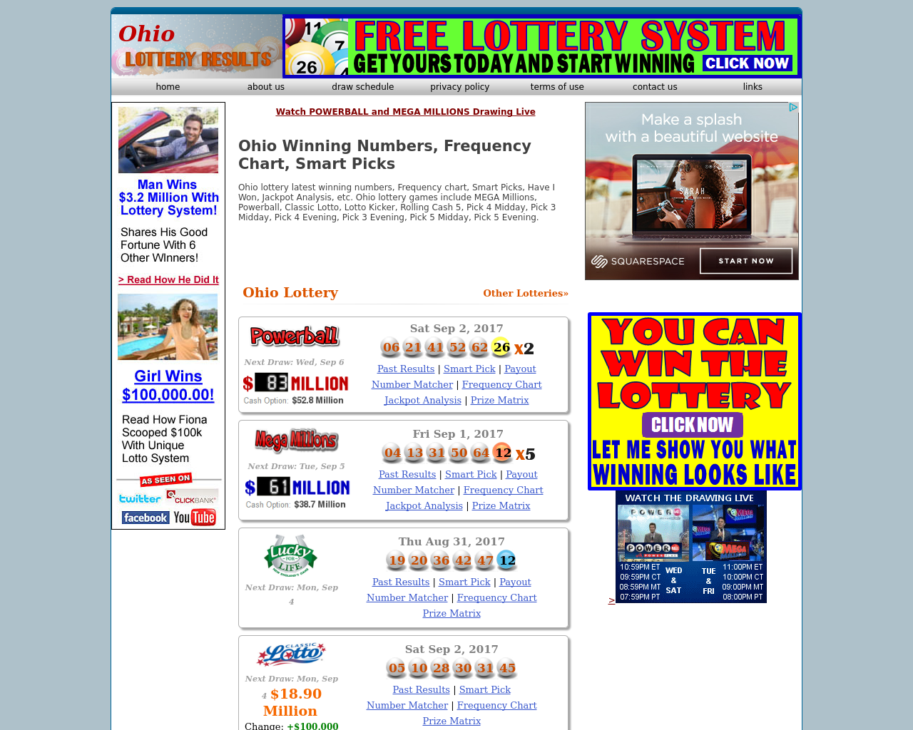 Ohiolotterylive-Advertising-Reviews-Pricing