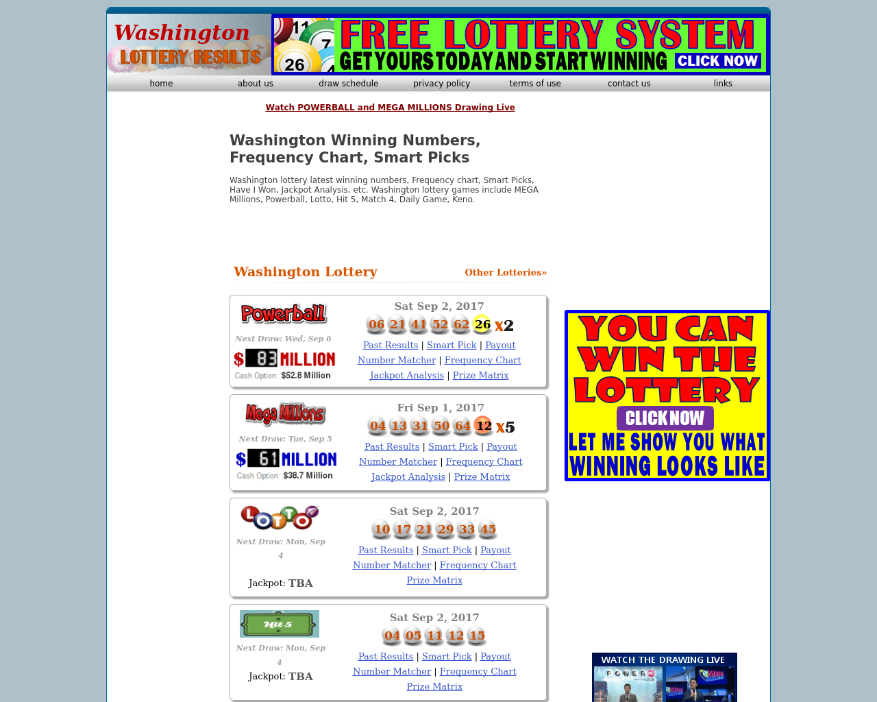 Washington-Lottery-Live-Advertising-Reviews-Pricing