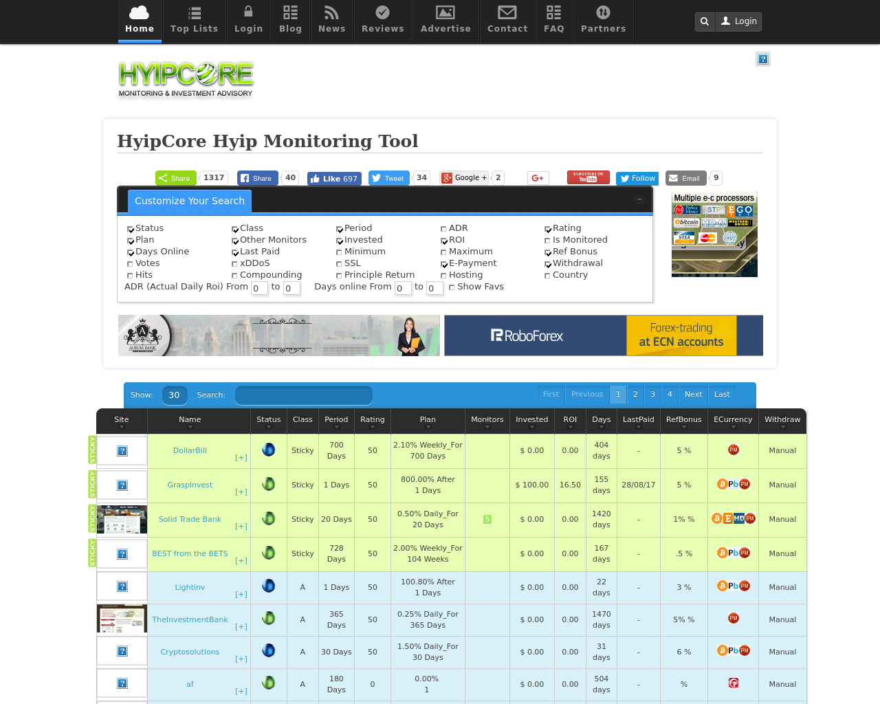Hyipcore-Advertising-Reviews-Pricing