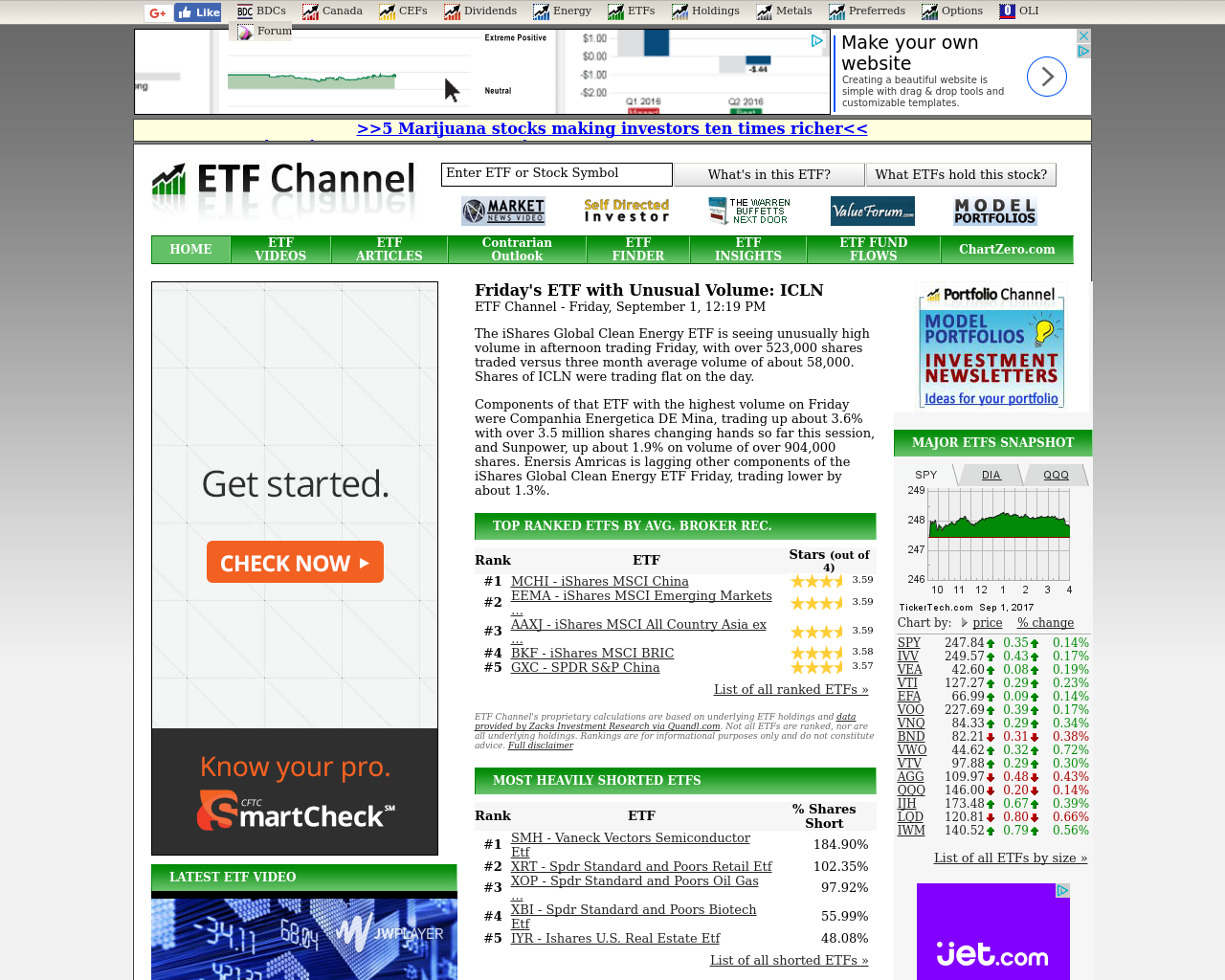 ETF-Channel-Advertising-Reviews-Pricing