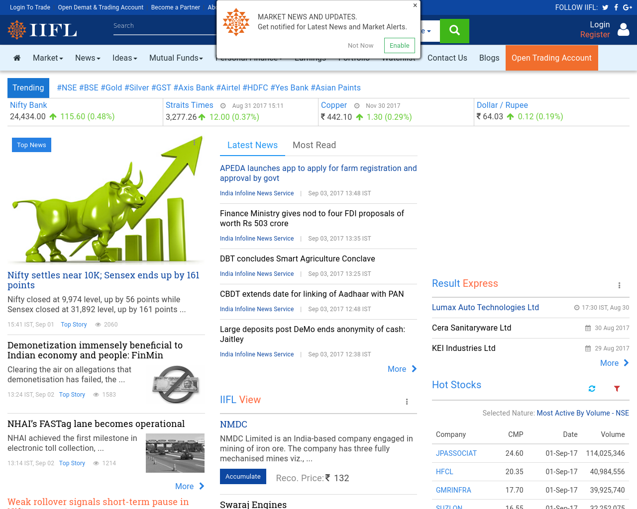 India-Infoline-Advertising-Reviews-Pricing