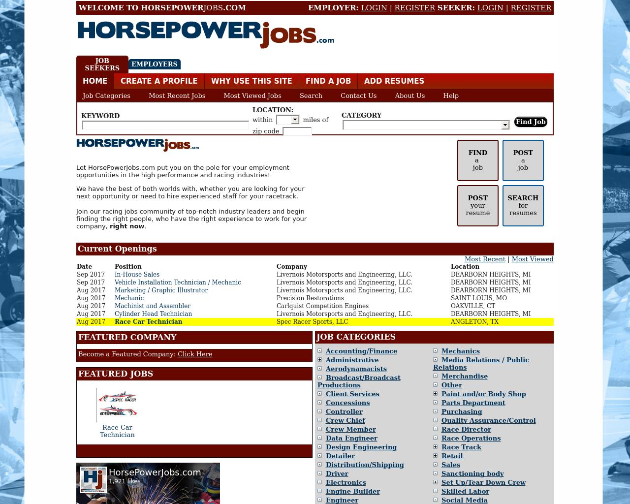 HorsePowerJobs.com-Advertising-Reviews-Pricing