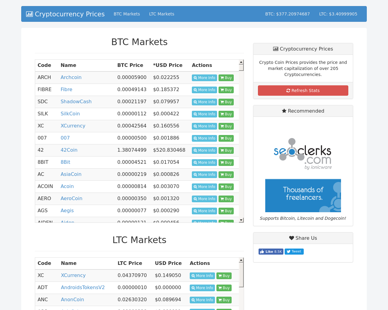 Crypto-Currency-Prices-Advertising-Reviews-Pricing