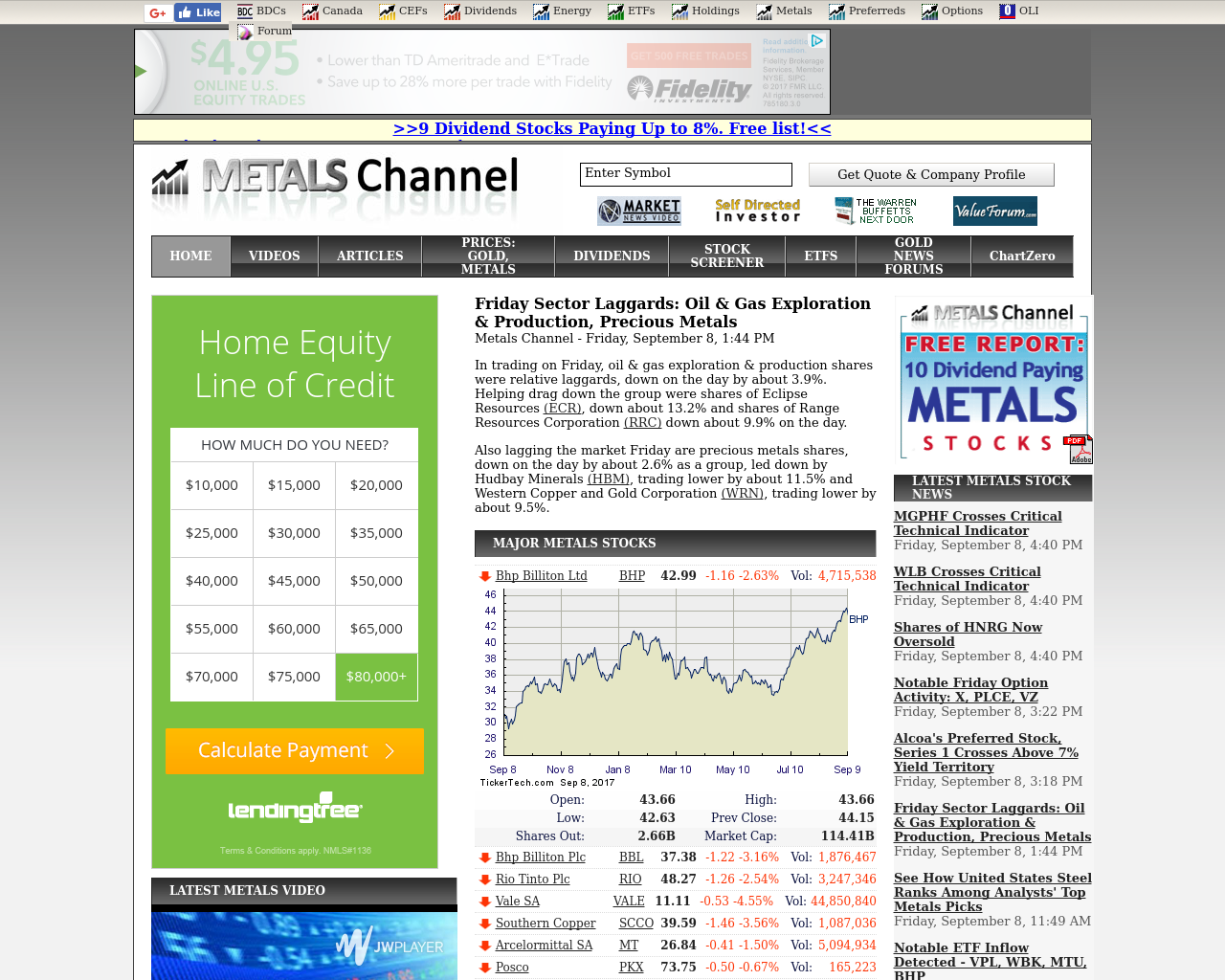 Metals-Channel-Advertising-Reviews-Pricing