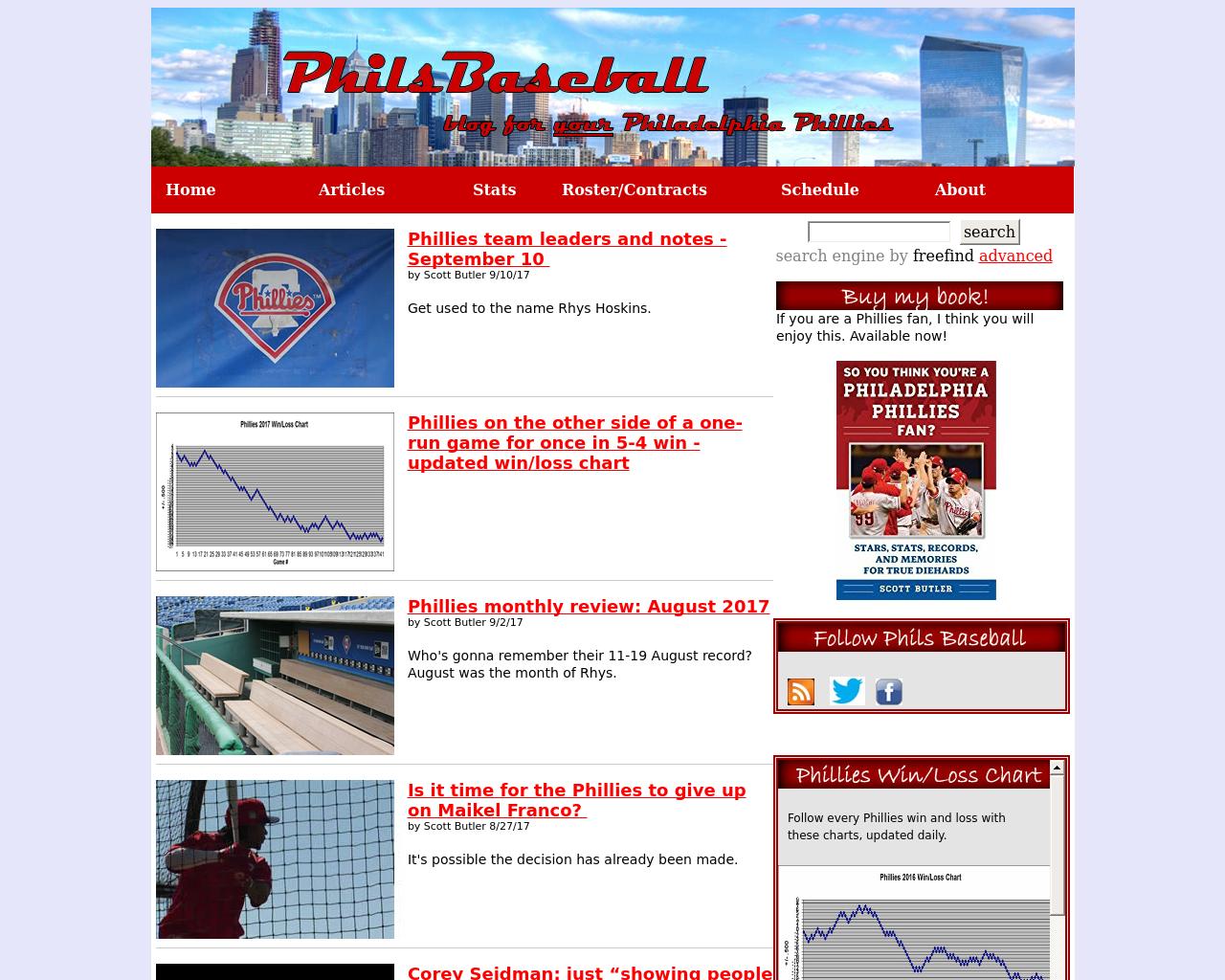 Phils-Baseball-Advertising-Reviews-Pricing