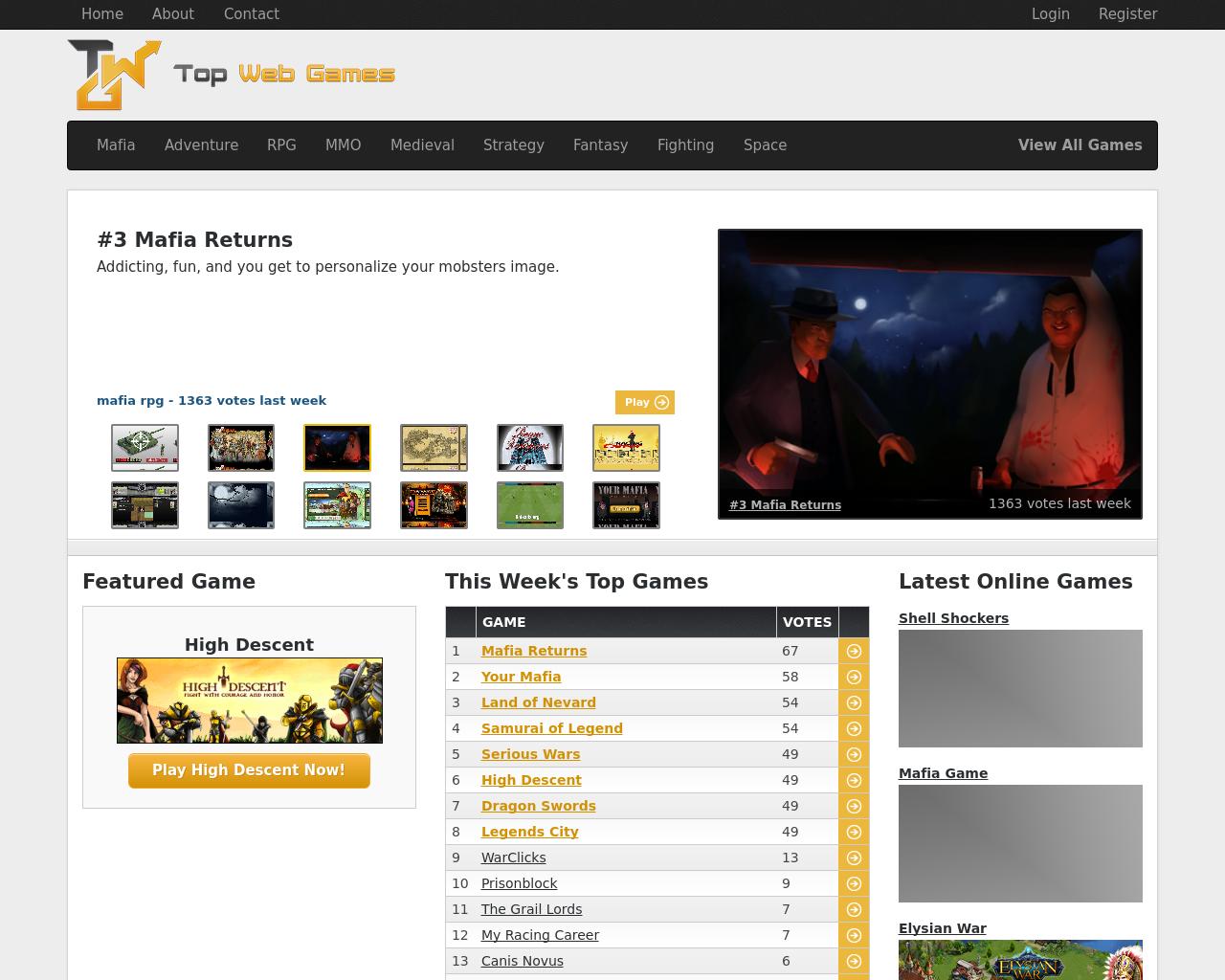 Topwebgames-Advertising-Reviews-Pricing