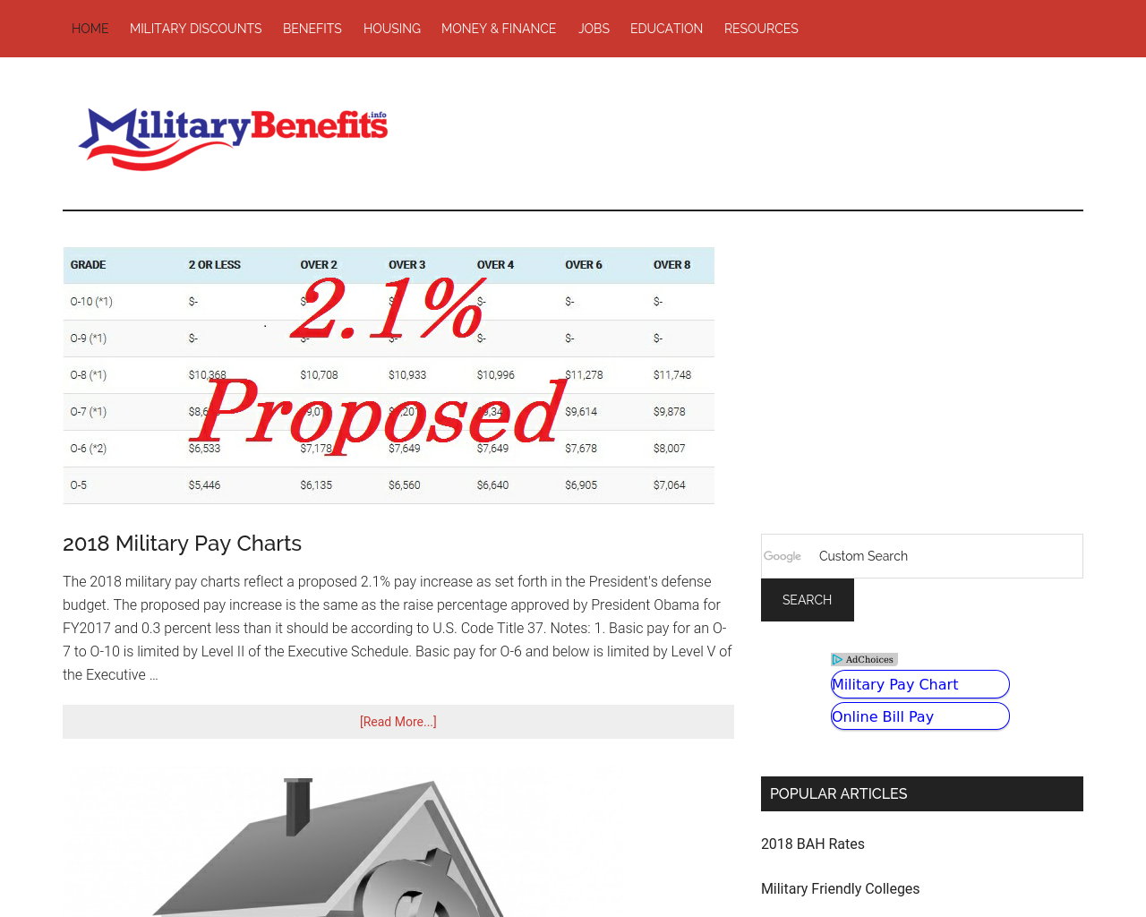 Military-Benefits-Advertising-Reviews-Pricing