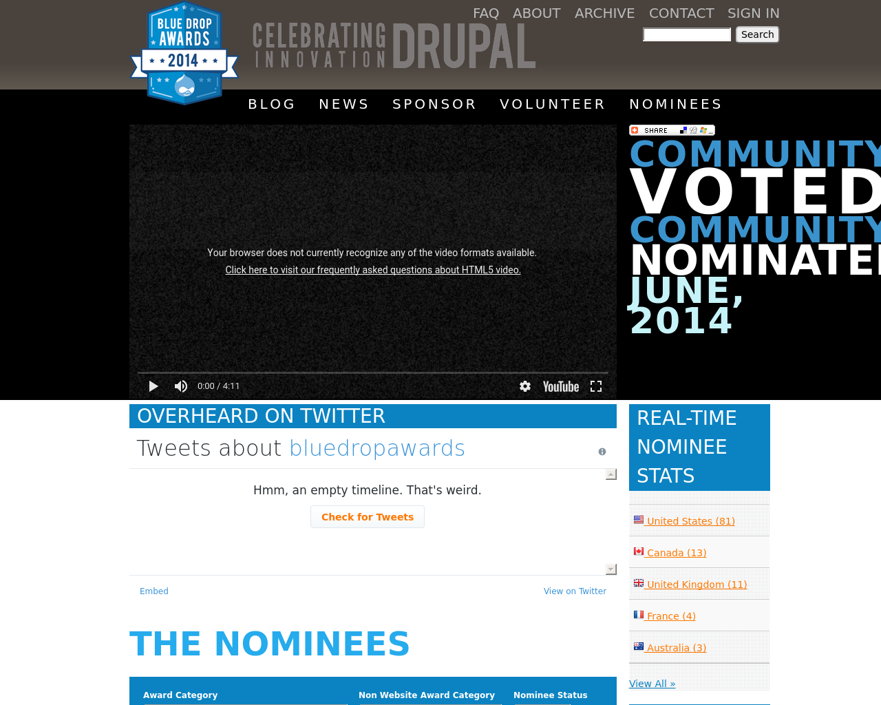 Blue--Drop-Awards-2014-Advertising-Reviews-Pricing