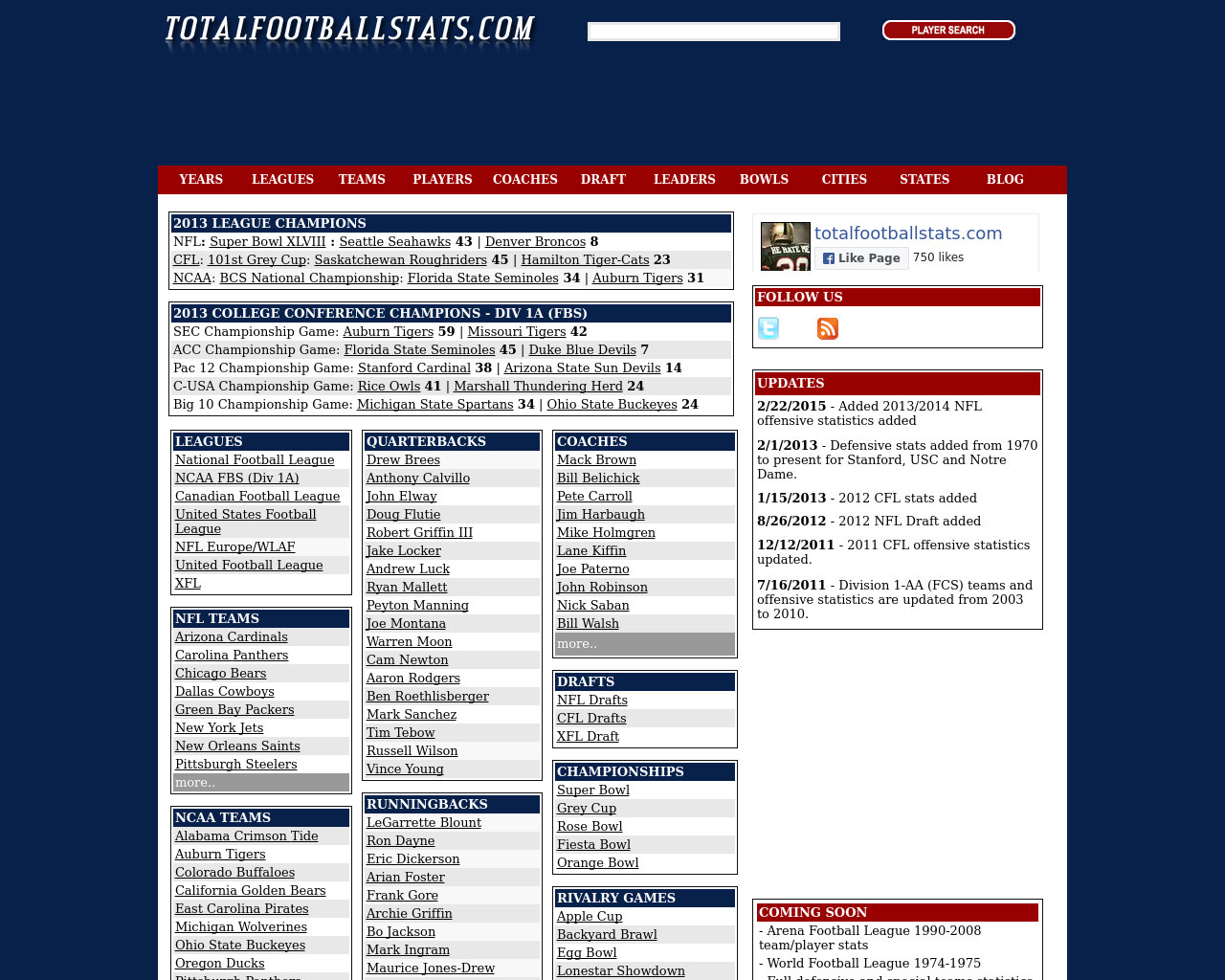 TotalFootballStats.com-Advertising-Reviews-Pricing