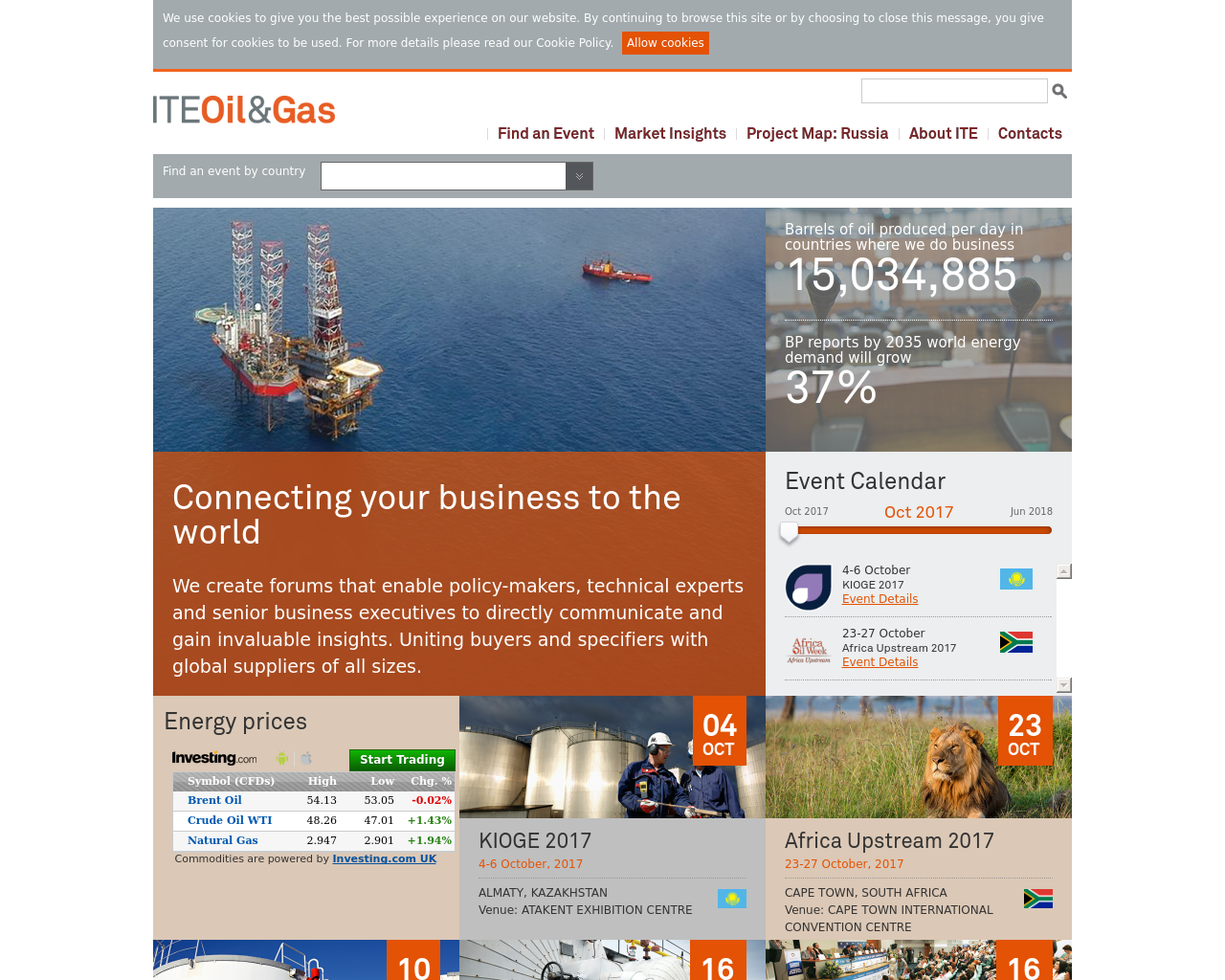 ITEOil&Gas-Advertising-Reviews-Pricing