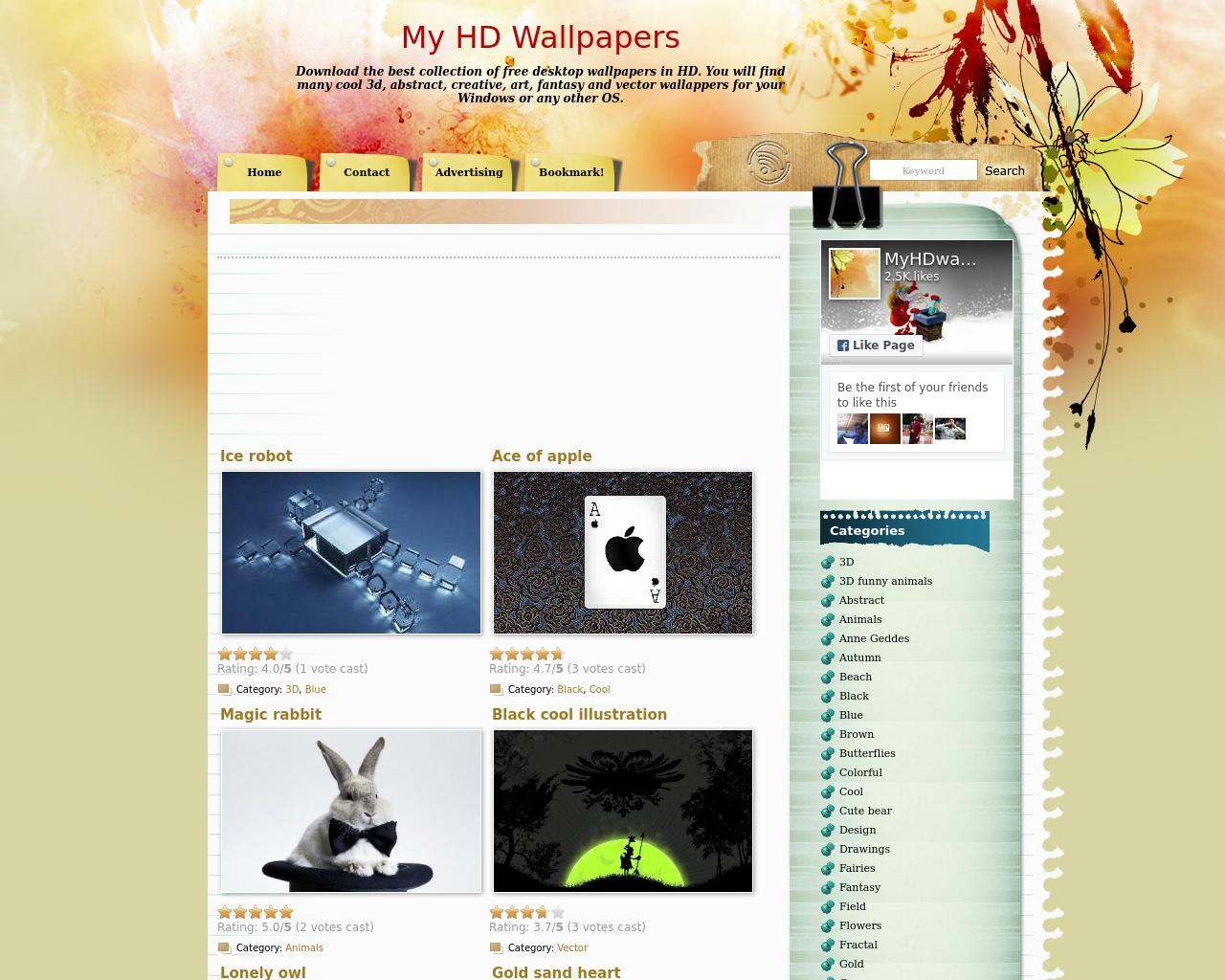 my hd wallpapers advertising mediakits, reviews, pricing, traffic
