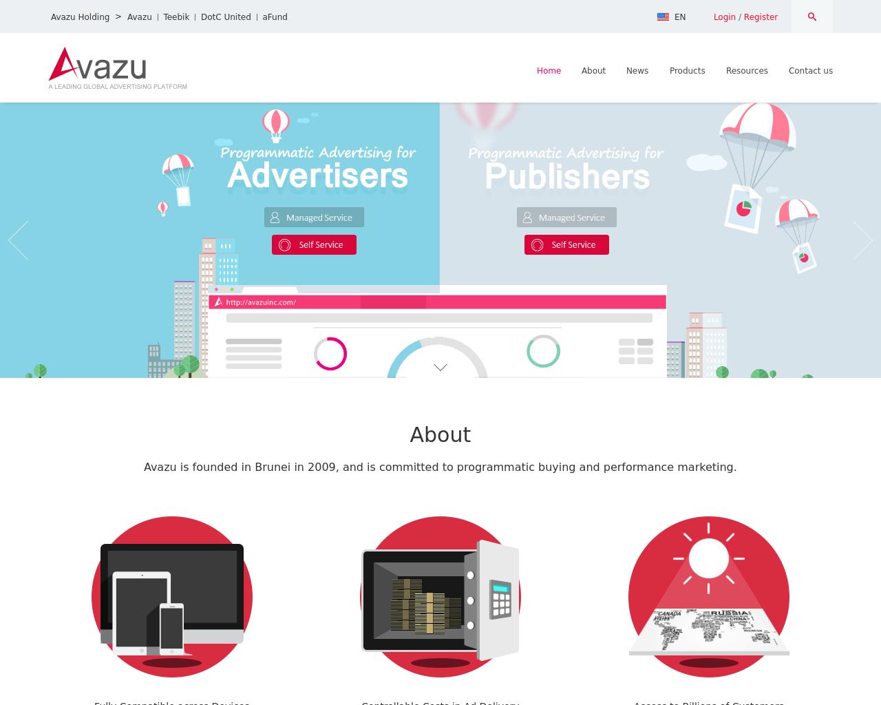 Avazu-Advertising-Reviews-Pricing