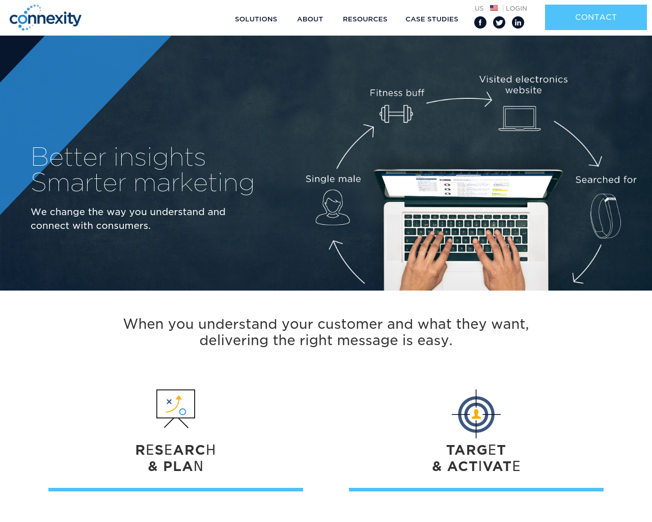 Connexity-Advertising-Reviews-Pricing