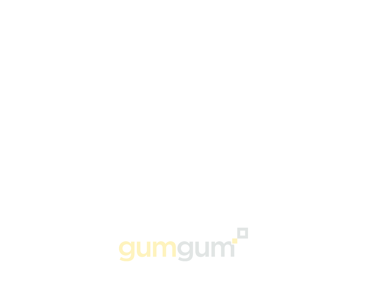 Gum-Gum-Advertising-Reviews-Pricing