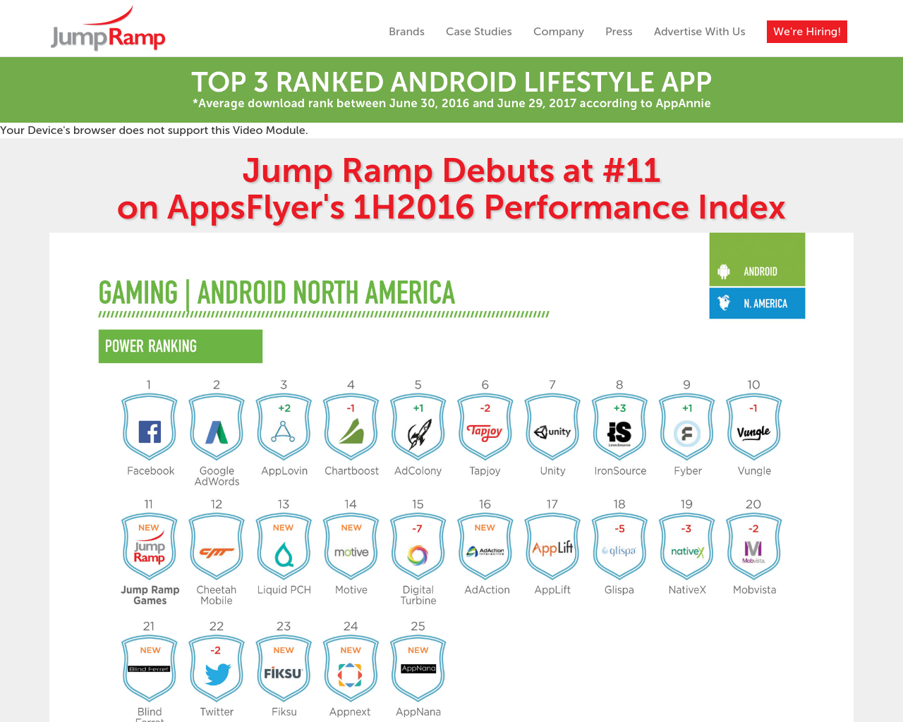 Jump-Ramp-Games,-Inc.-Advertising-Reviews-Pricing