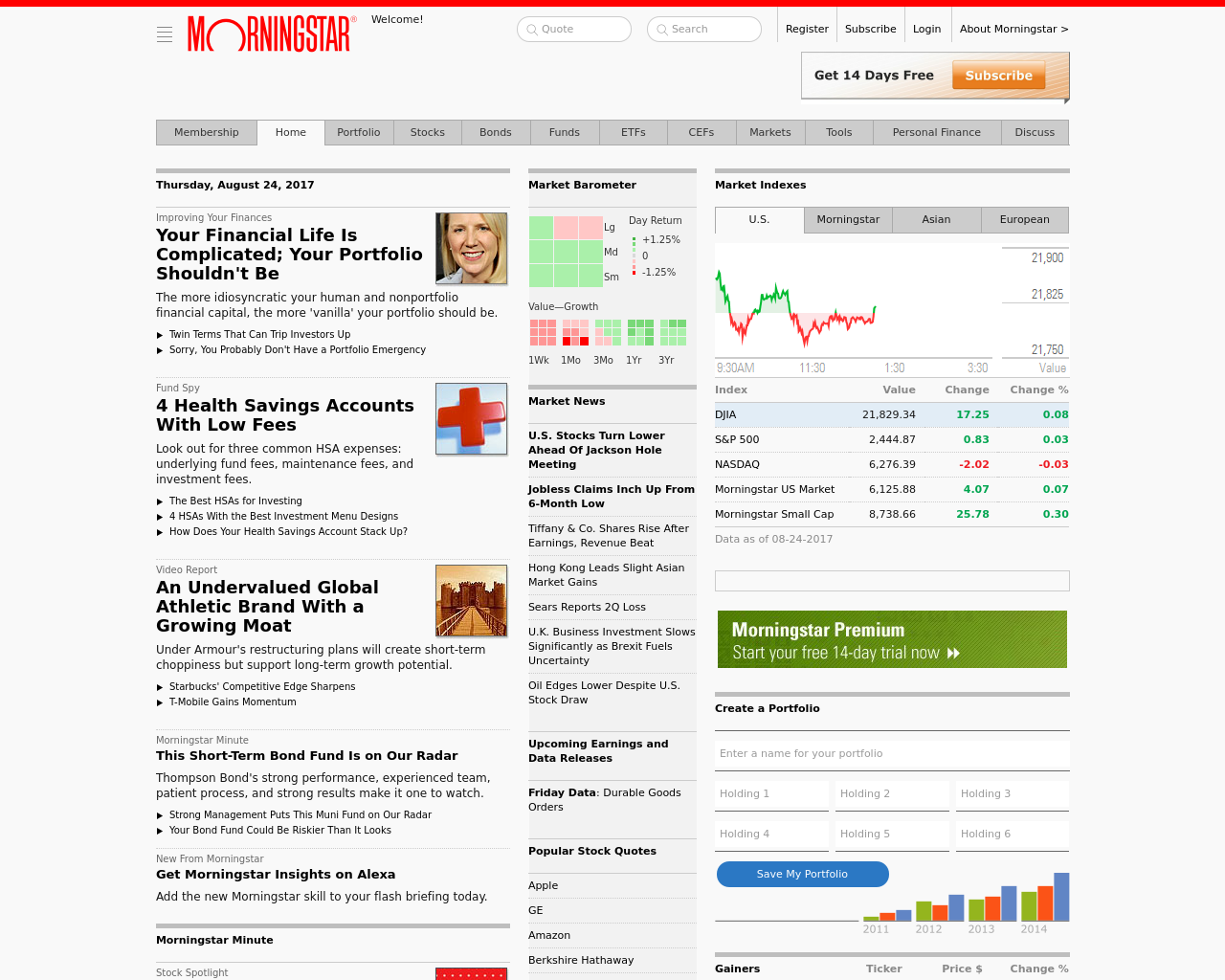 Morningstar-Advertising-Reviews-Pricing