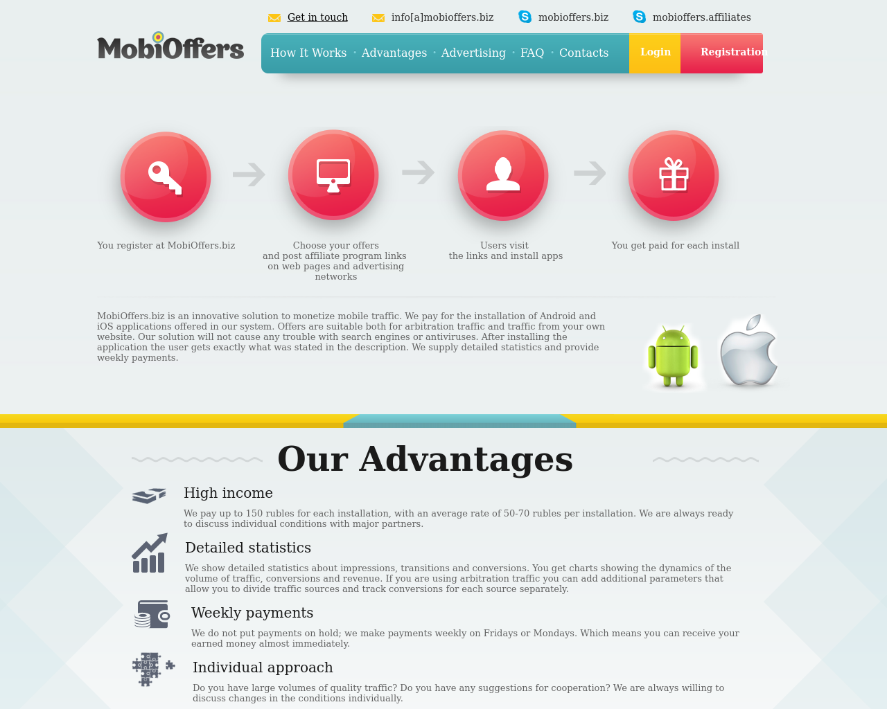 MobiOffers-Advertising-Reviews-Pricing