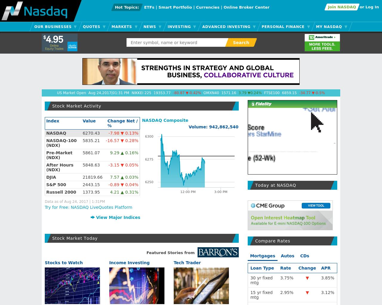Nasdaq.com-Advertising-Reviews-Pricing