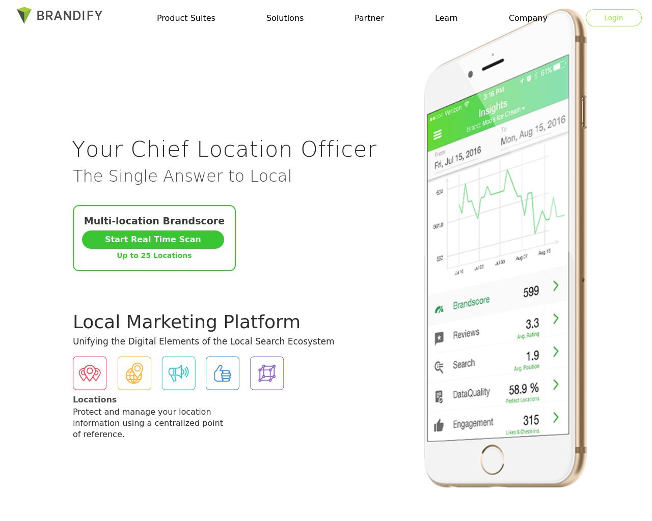 Brandify-Advertising-Reviews-Pricing
