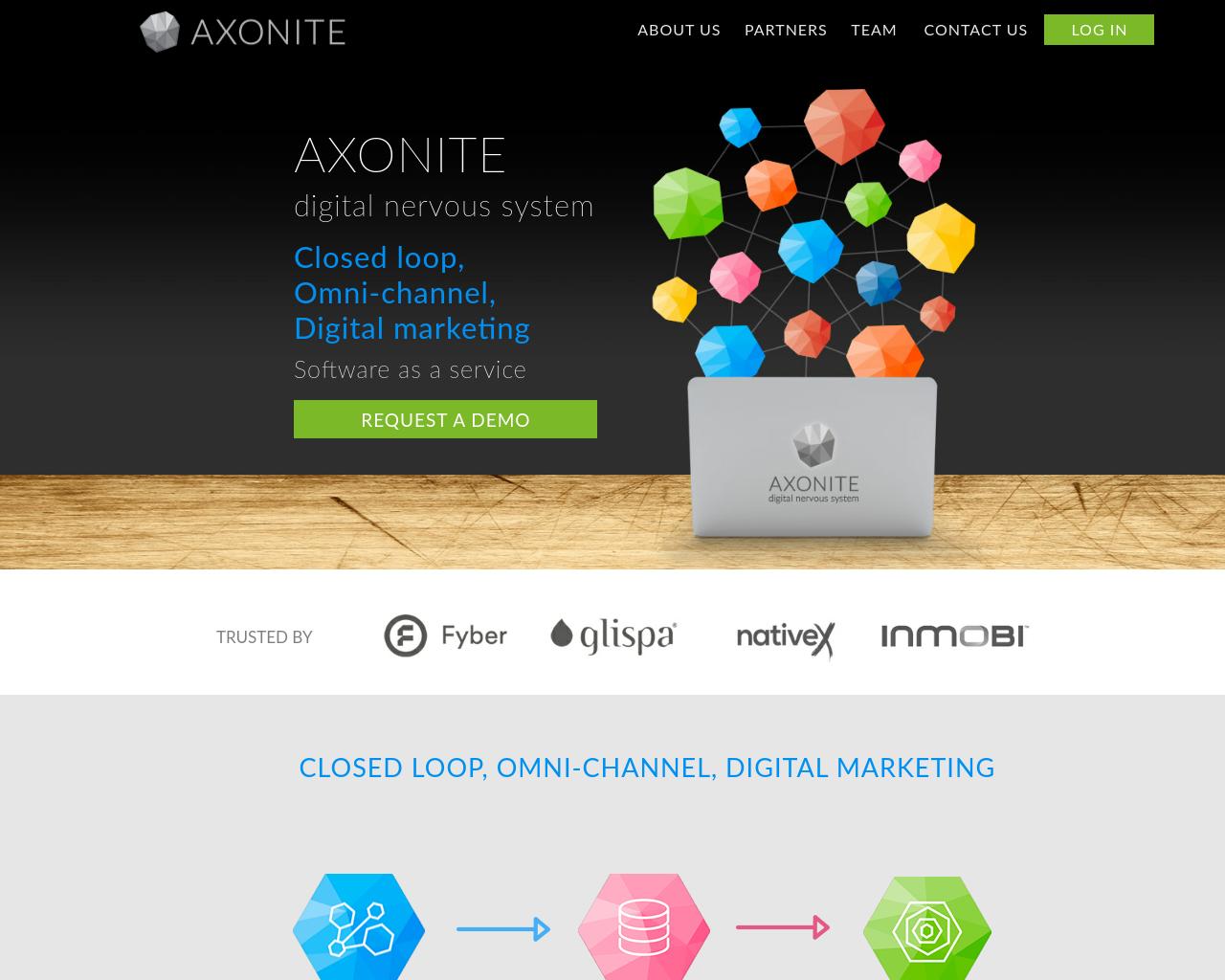AXONITE-Advertising-Reviews-Pricing