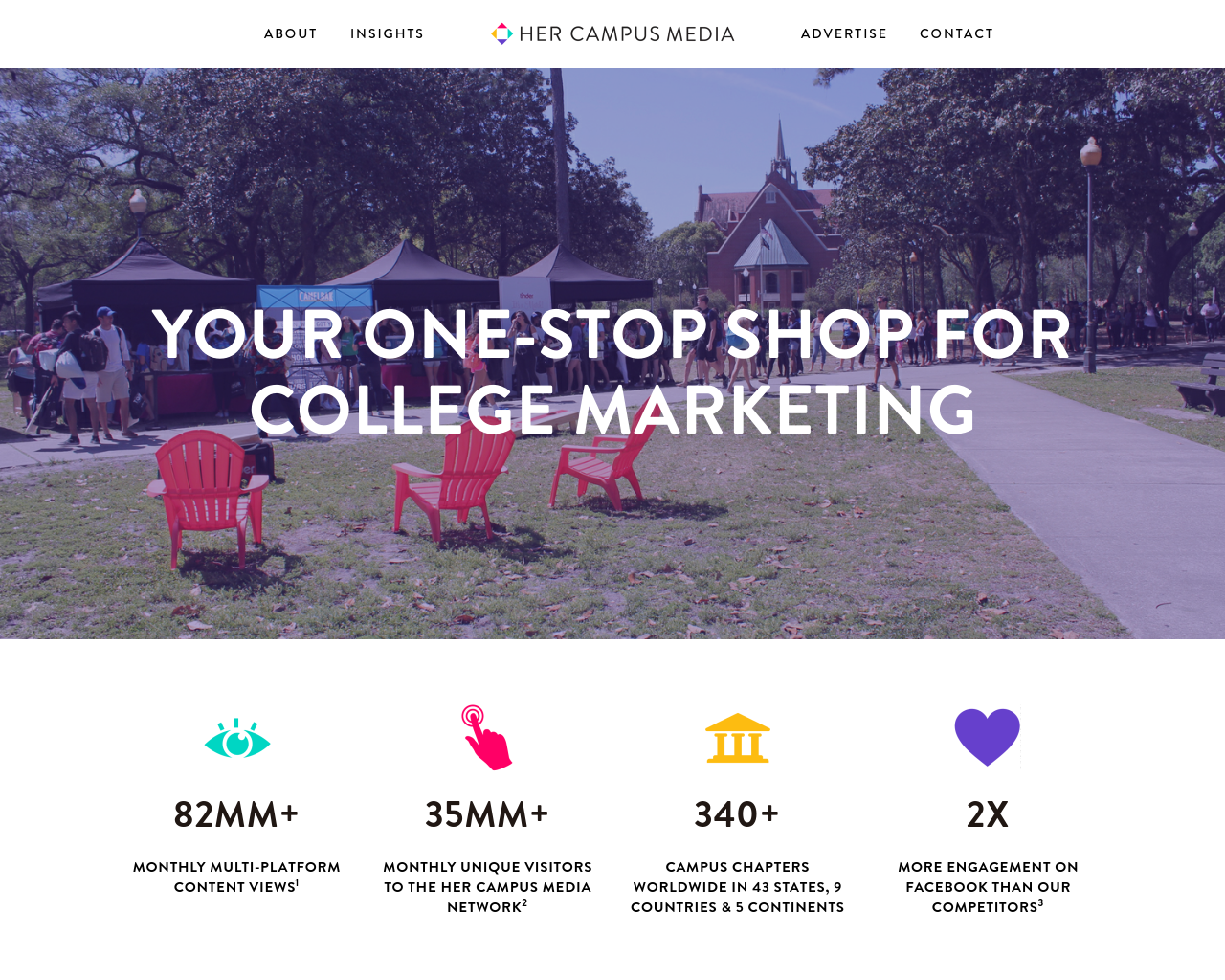 Her-Campus-Media-Advertising-Reviews-Pricing