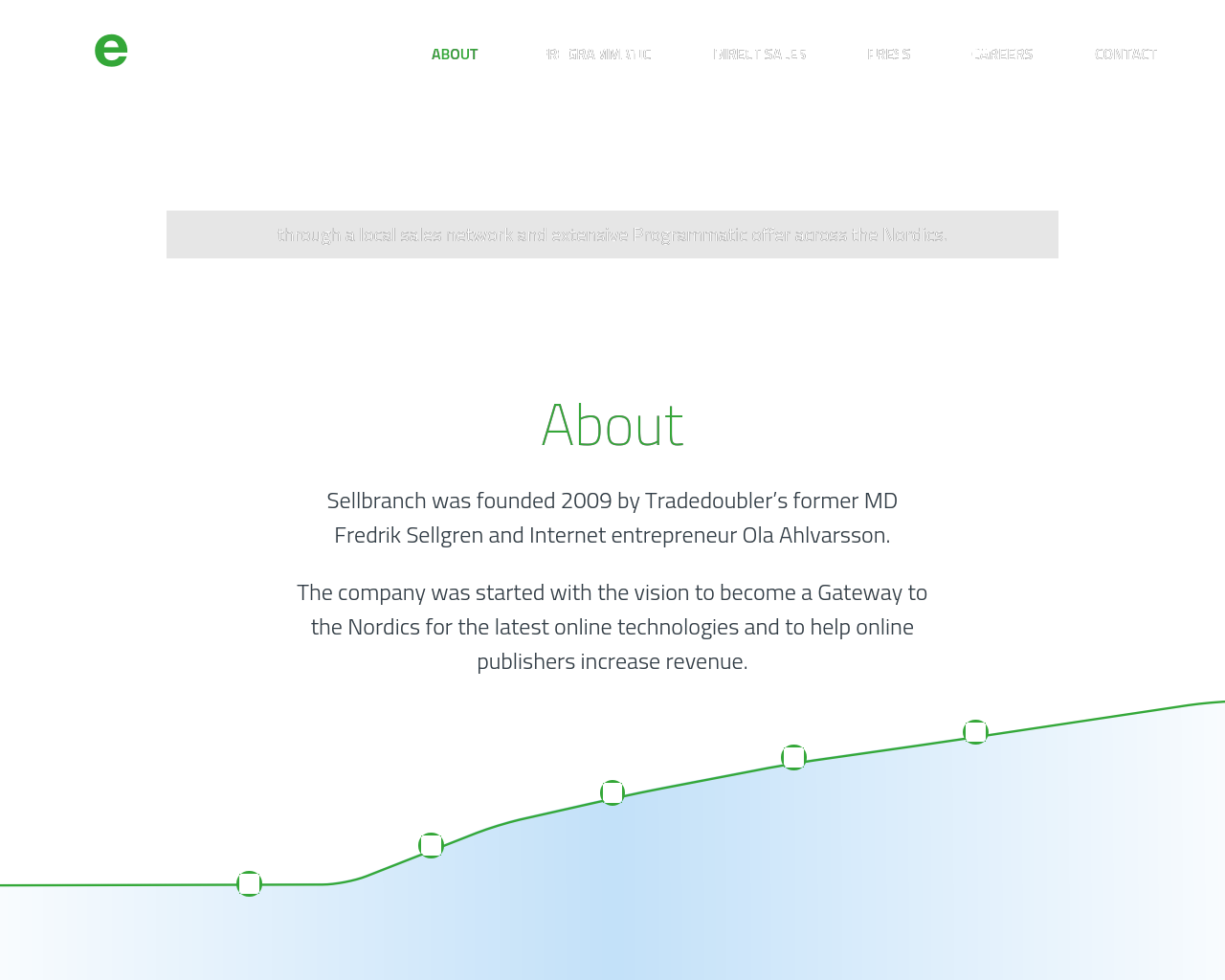Sellbranch-Advertising-Reviews-Pricing