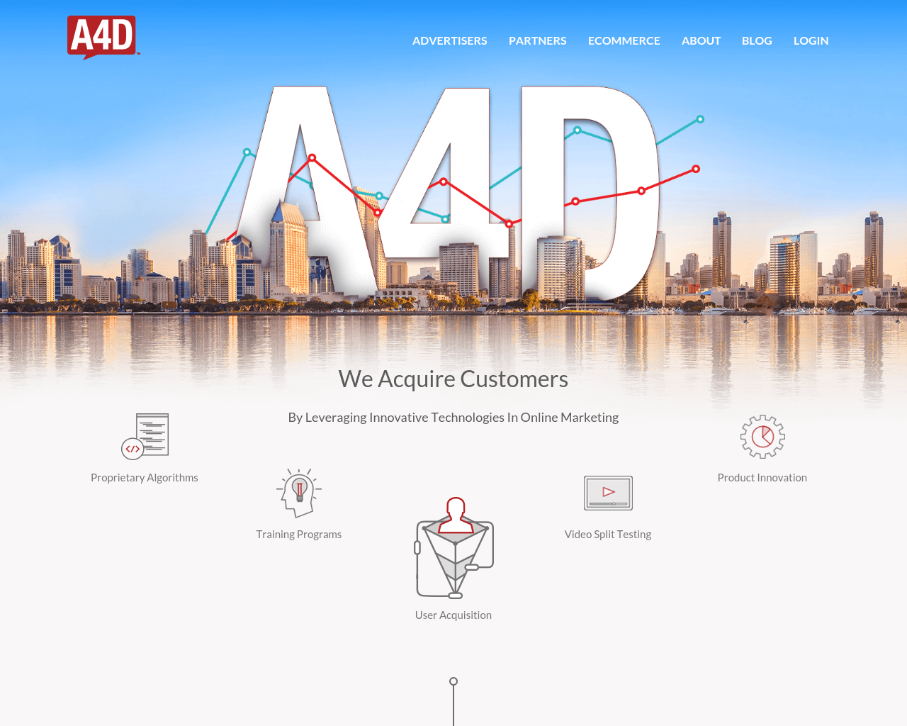 A4D-Advertising-Reviews-Pricing