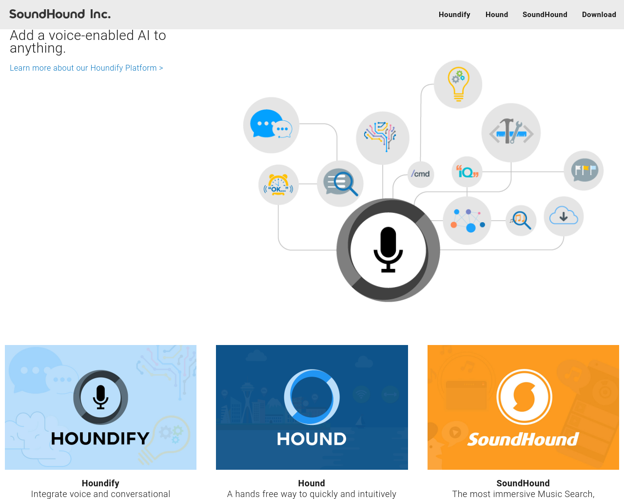 Soundhound-Advertising-Reviews-Pricing