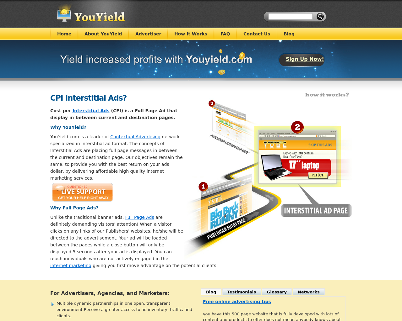 YouYield-Advertising-Reviews-Pricing