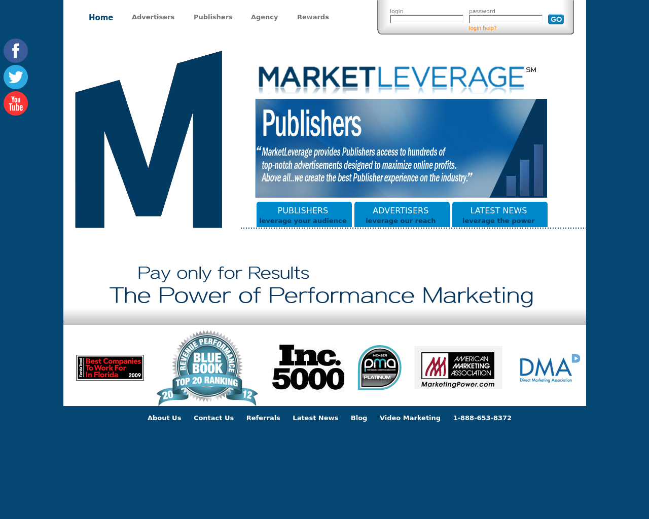 MarketLeverage-Advertising-Reviews-Pricing