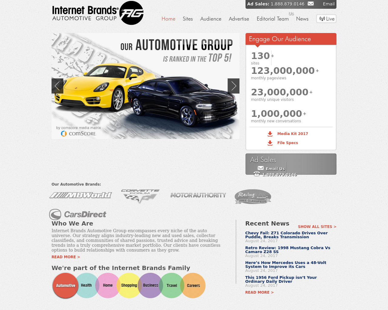 Internet-Brands-Automotive-Group-Advertising-Reviews-Pricing