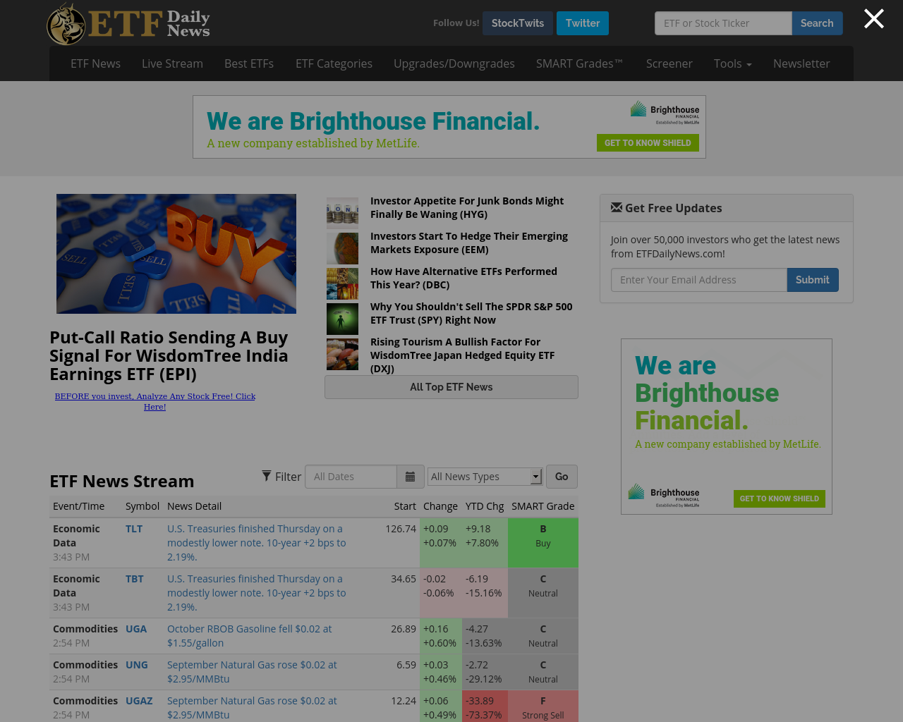 ETF-Daily-News-Advertising-Reviews-Pricing