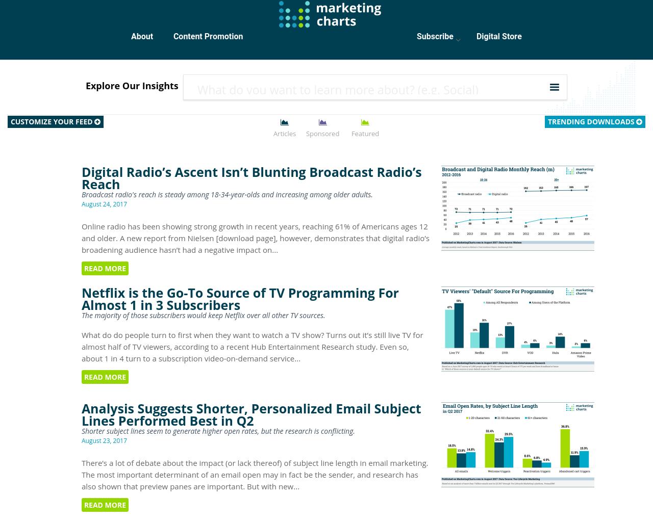MarketingCharts-Advertising-Reviews-Pricing