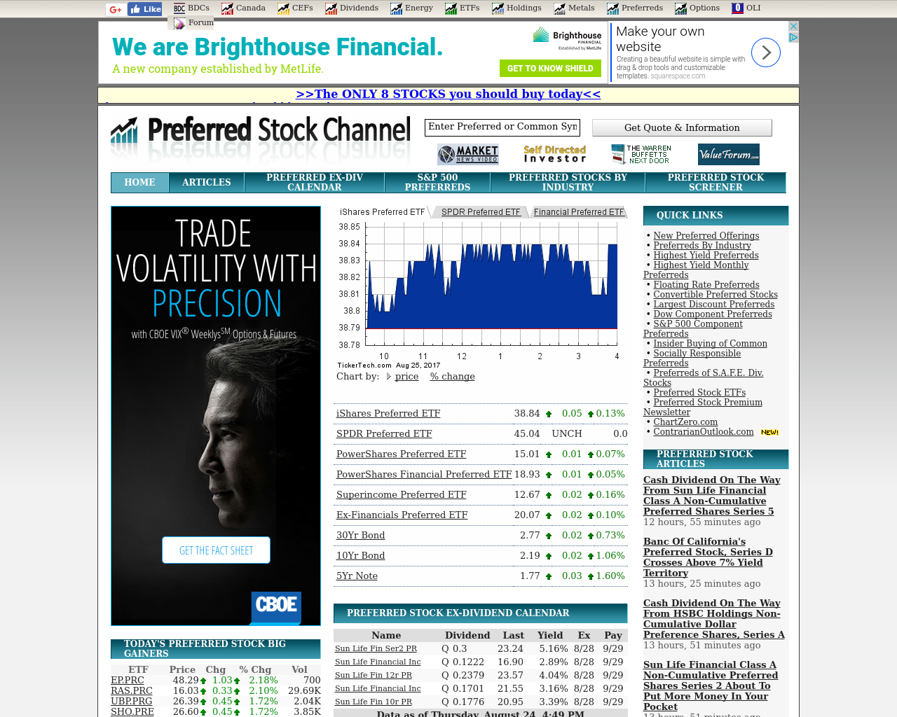 Preferred-Stock-Channel-Advertising-Reviews-Pricing